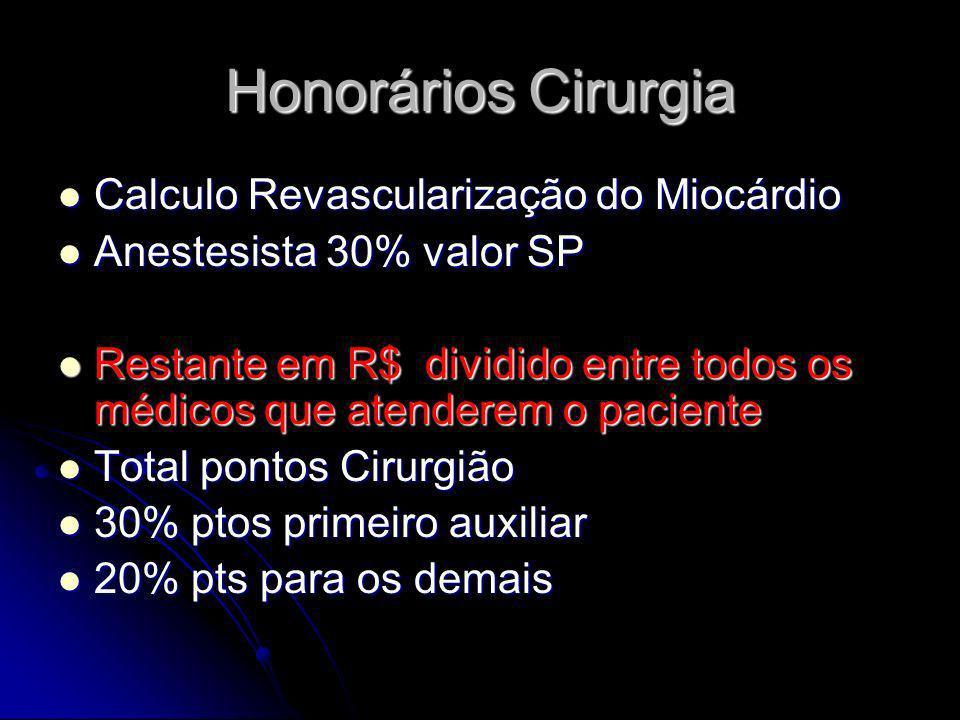 Honorários Cirurgia Calculo Revascularização do Miocárdio