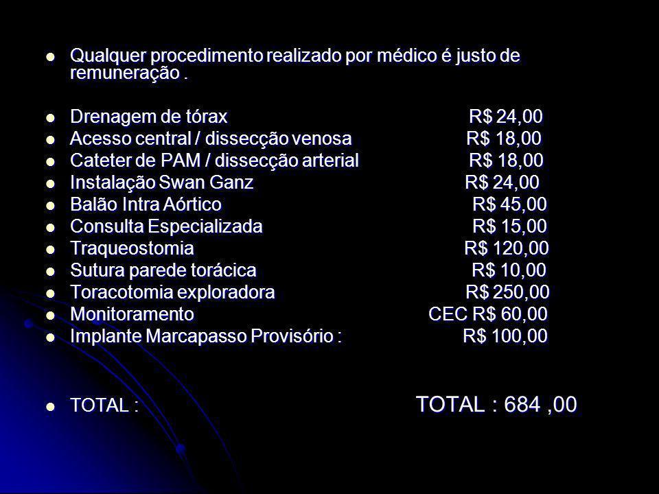 Qualquer procedimento realizado por médico é justo de remuneração .