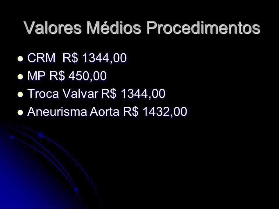 Valores Médios Procedimentos