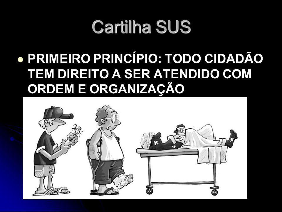 Cartilha SUS PRIMEIRO PRINCÍPIO: TODO CIDADÃO TEM DIREITO A SER ATENDIDO COM ORDEM E ORGANIZAÇÃO