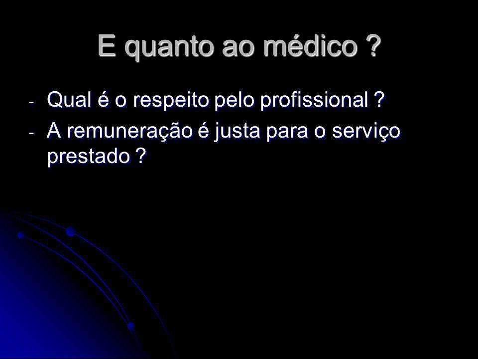 E quanto ao médico Qual é o respeito pelo profissional