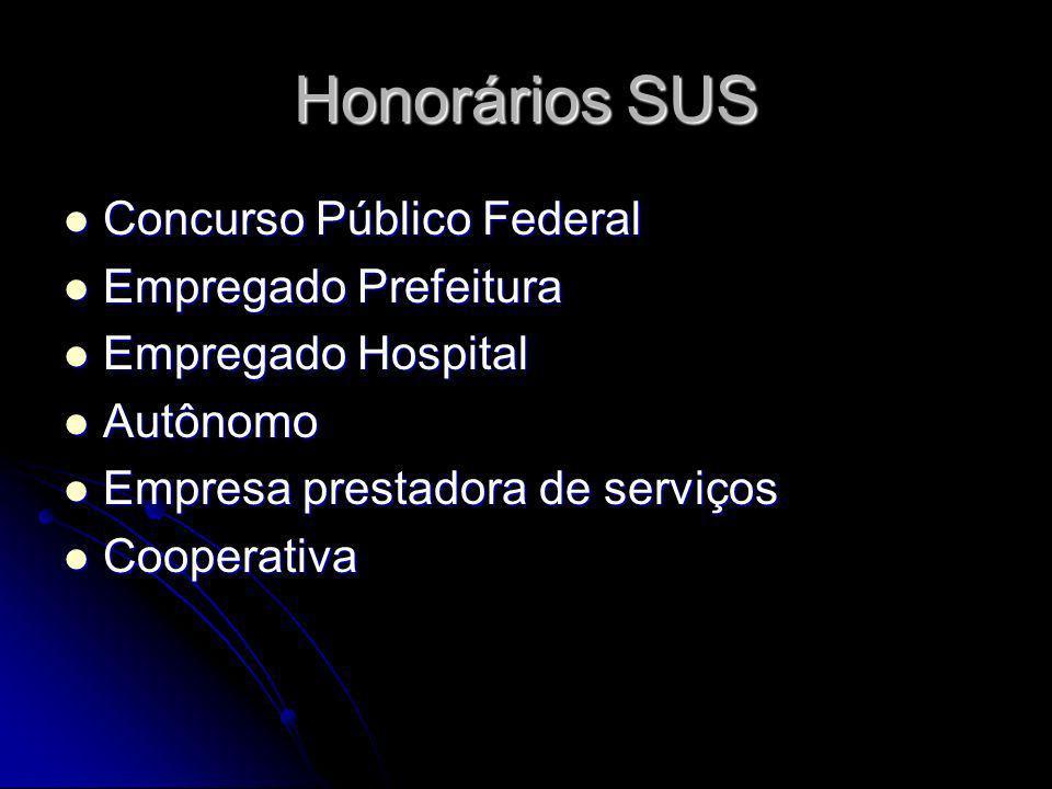 Honorários SUS Concurso Público Federal Empregado Prefeitura