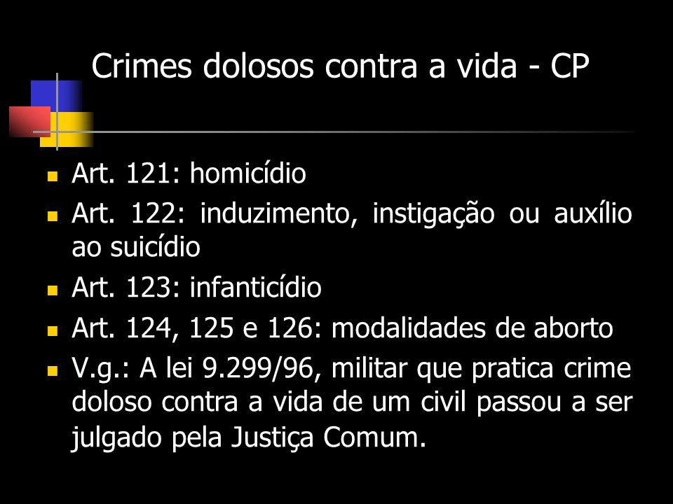 Crimes dolosos contra a vida - CP