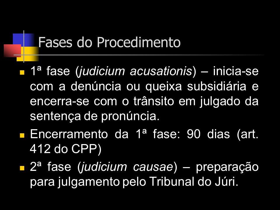 Fases do Procedimento