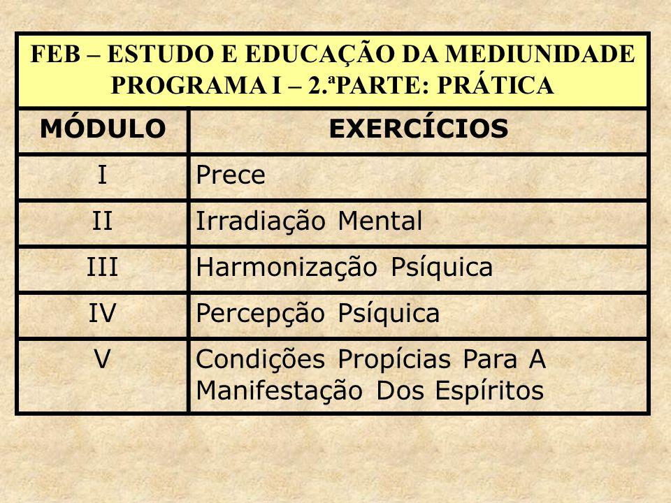 FEB – ESTUDO E EDUCAÇÃO DA MEDIUNIDADE PROGRAMA I – 2.ªPARTE: PRÁTICA