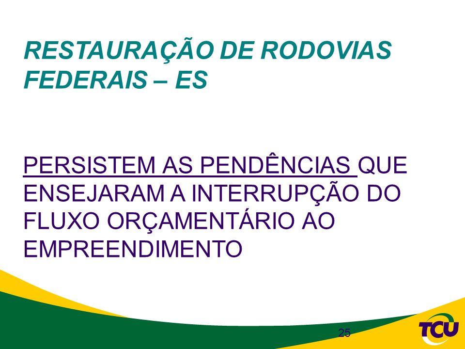 RESTAURAÇÃO DE RODOVIAS FEDERAIS – ES