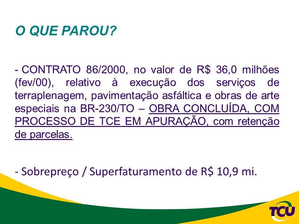 O QUE PAROU Sobrepreço / Superfaturamento de R$ 10,9 mi.