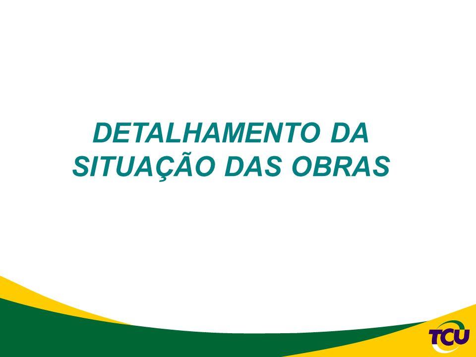 DETALHAMENTO DA SITUAÇÃO DAS OBRAS