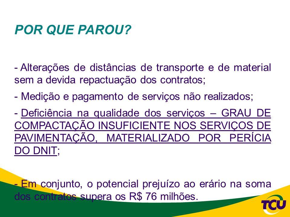 POR QUE PAROU Alterações de distâncias de transporte e de material sem a devida repactuação dos contratos;