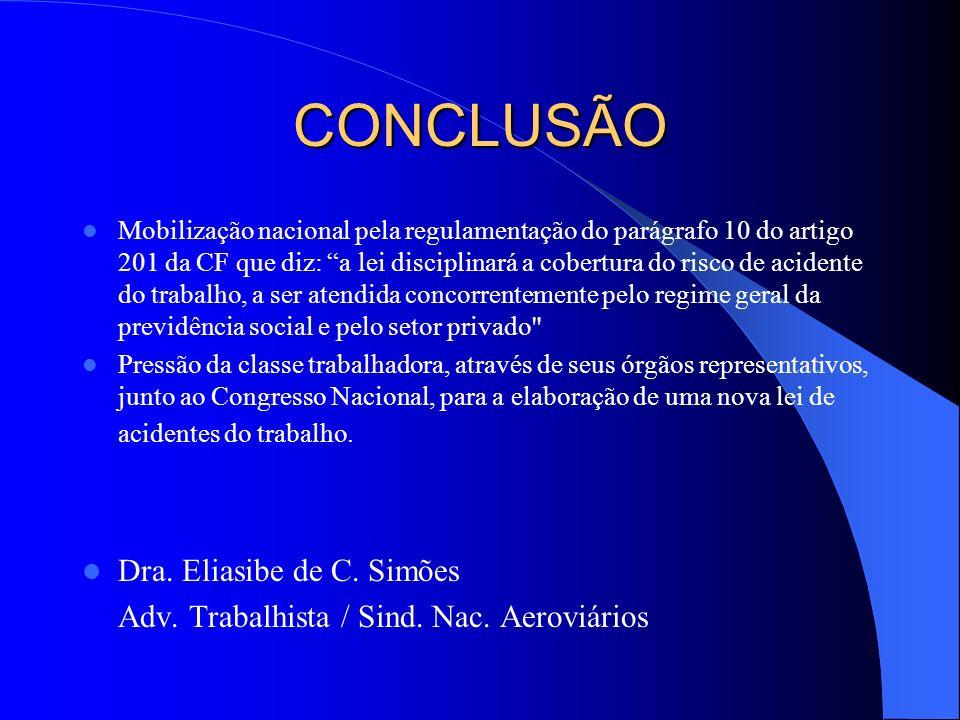 CONCLUSÃO Dra. Eliasibe de C. Simões