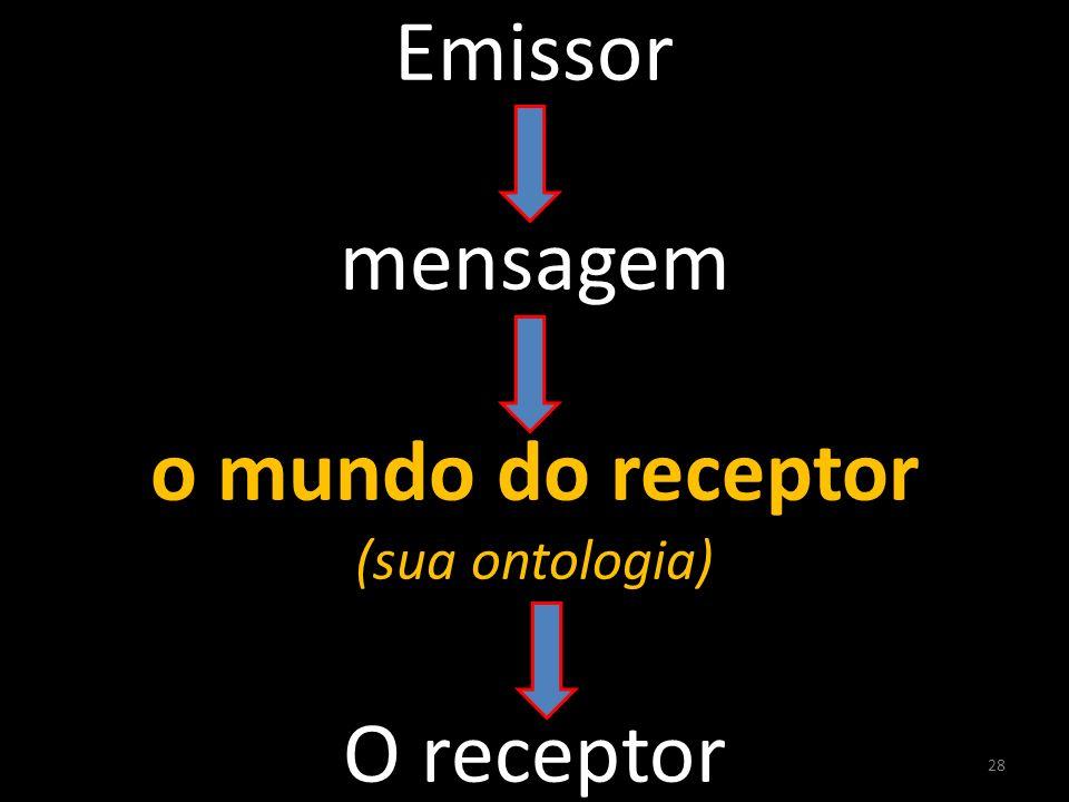 Emissor mensagem o mundo do receptor (sua ontologia) O receptor
