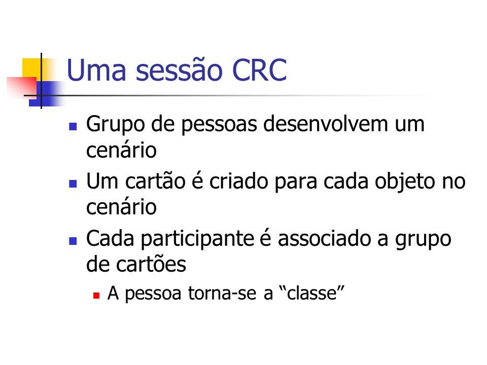 Uma sessão CRC Grupo de pessoas desenvolvem um cenário