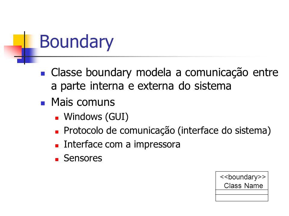 Boundary Classe boundary modela a comunicação entre a parte interna e externa do sistema. Mais comuns.