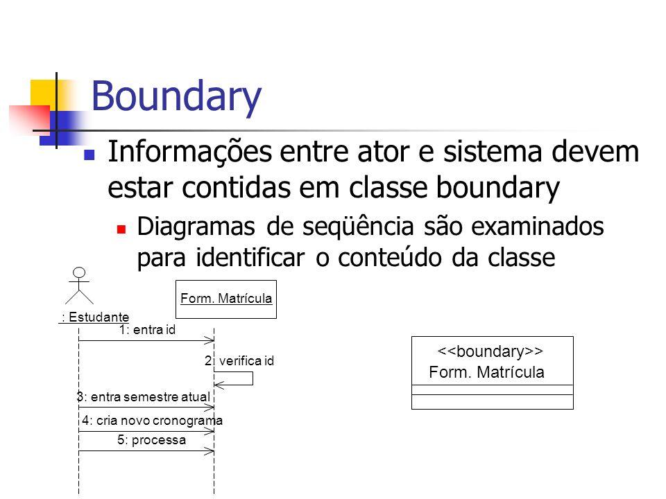 Boundary Informações entre ator e sistema devem estar contidas em classe boundary.