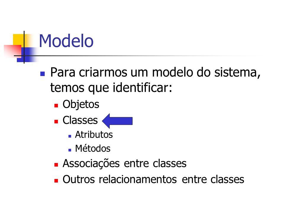 Modelo Para criarmos um modelo do sistema, temos que identificar: