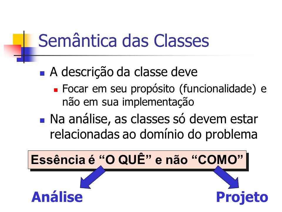 Semântica das Classes Análise Projeto A descrição da classe deve