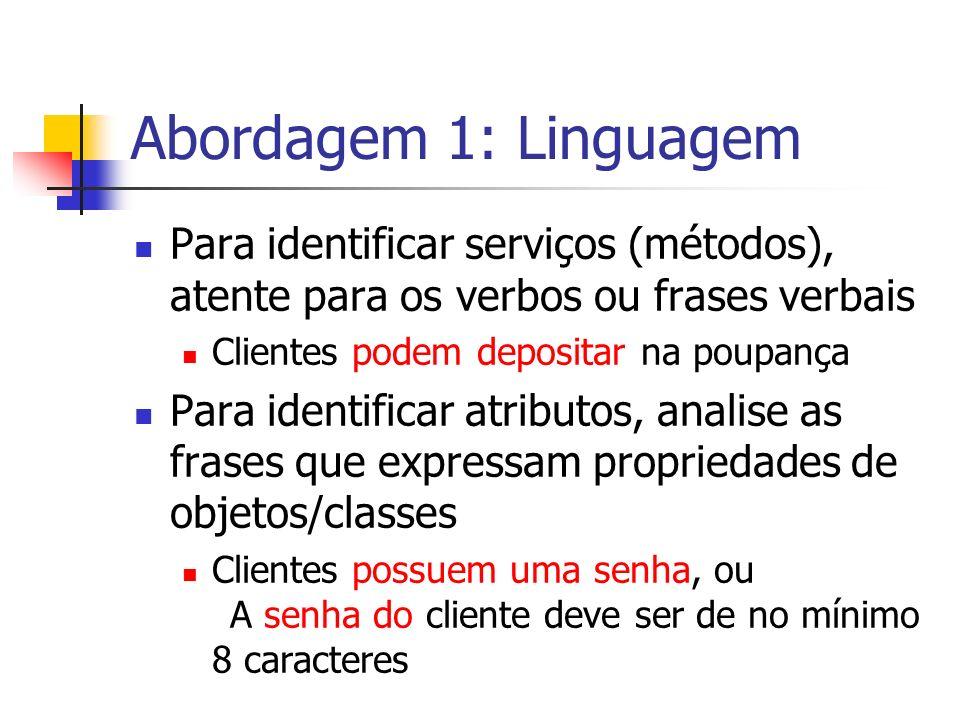 Abordagem 1: Linguagem Para identificar serviços (métodos), atente para os verbos ou frases verbais.