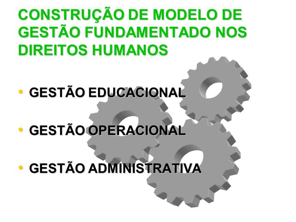 CONSTRUÇÃO DE MODELO DE GESTÃO FUNDAMENTADO NOS DIREITOS HUMANOS