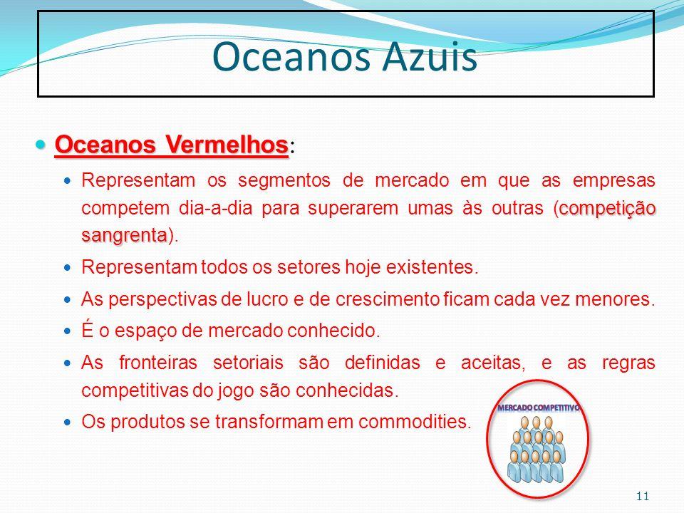 Oceanos Azuis Oceanos Vermelhos: