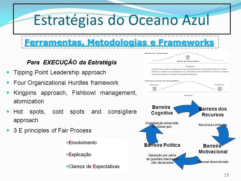 Estratégias do Oceano Azul