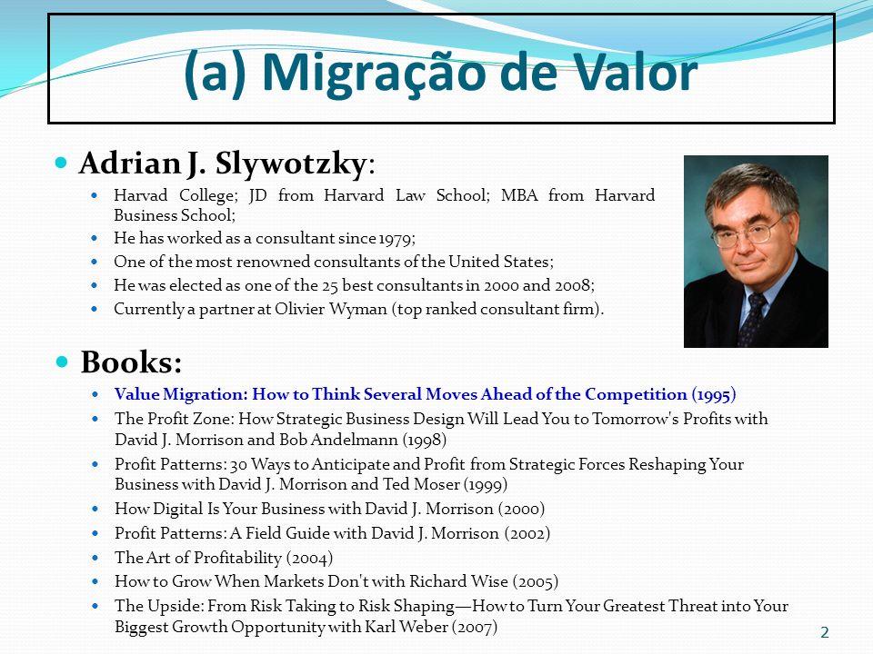 (a) Migração de Valor Adrian J. Slywotzky: Books: