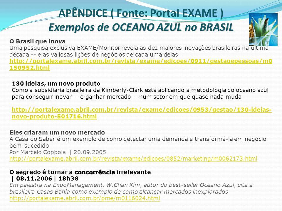 APÊNDICE ( Fonte: Portal EXAME ) Exemplos de OCEANO AZUL no BRASIL