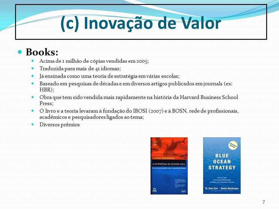 (c) Inovação de Valor Books: