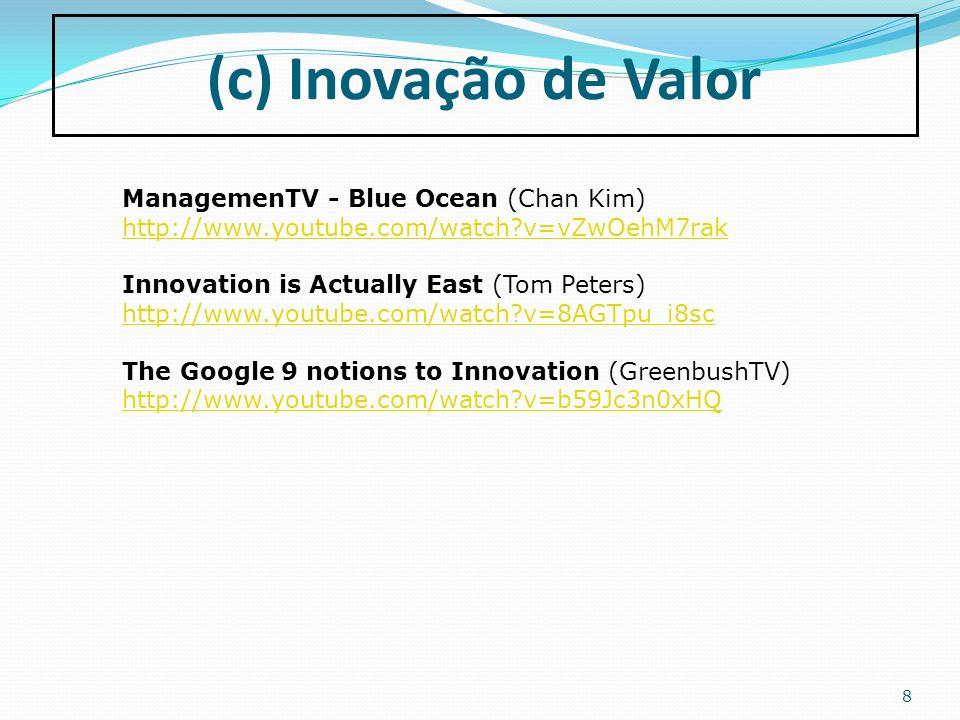 (c) Inovação de Valor ManagemenTV - Blue Ocean (Chan Kim)