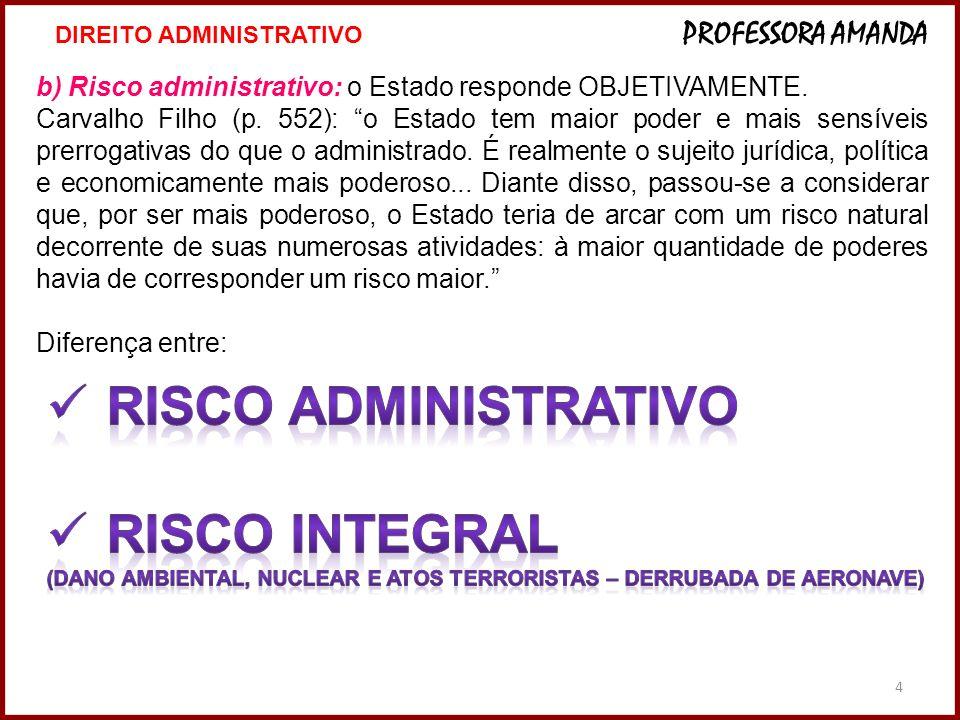 RISCO ADMINISTRATIVO RISCO INTEGRAL