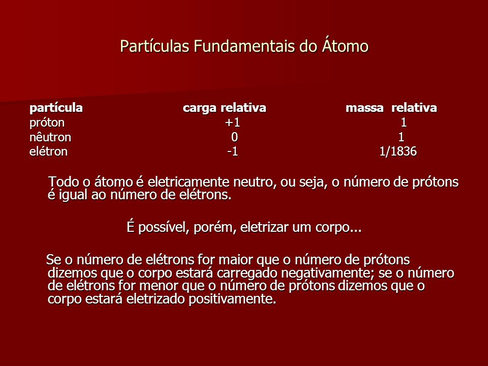 Partículas Fundamentais do Átomo