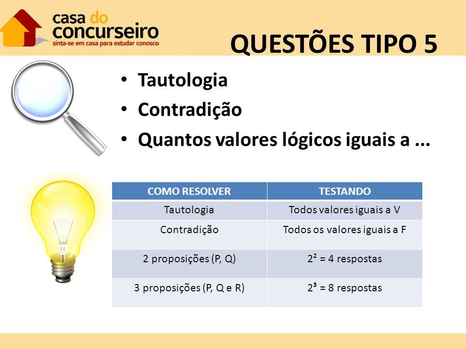 QUESTÕES TIPO 5 Tautologia Contradição