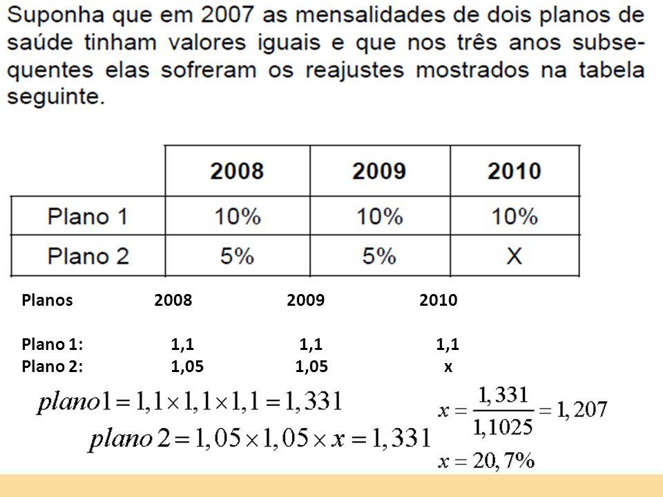Planos 2008 2009 2010 Plano 1: 1,1 1,1 1,1 Plano 2: 1,05 1,05 x