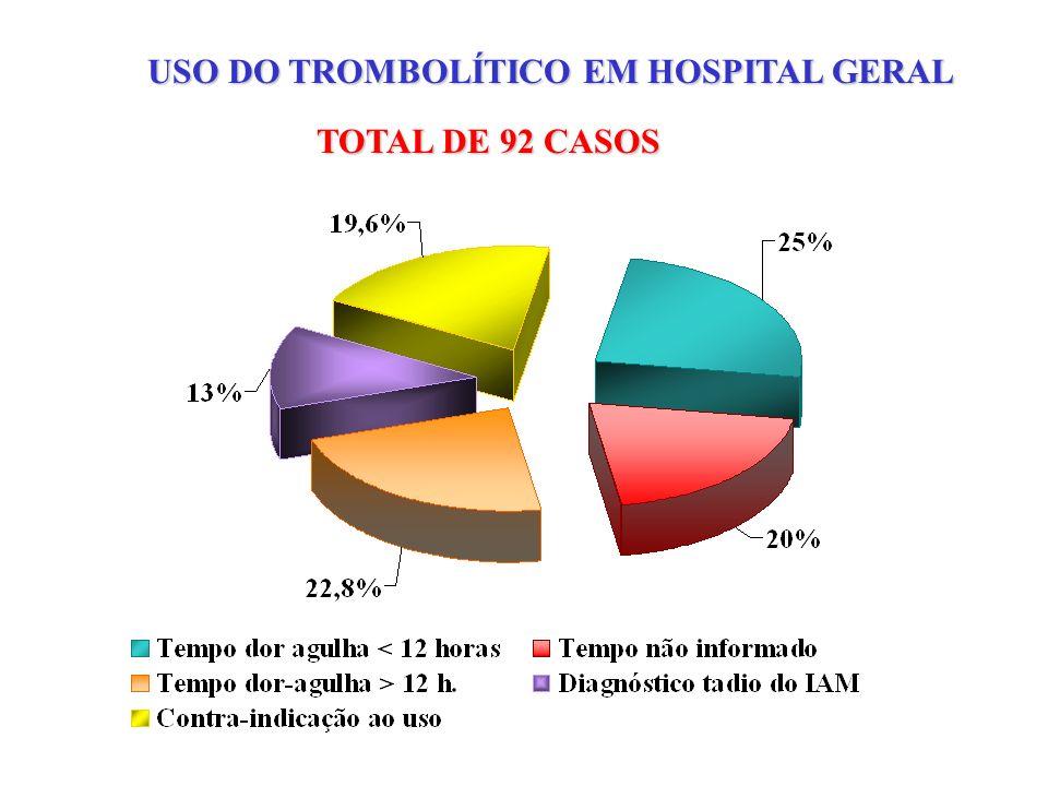 USO DO TROMBOLÍTICO EM HOSPITAL GERAL