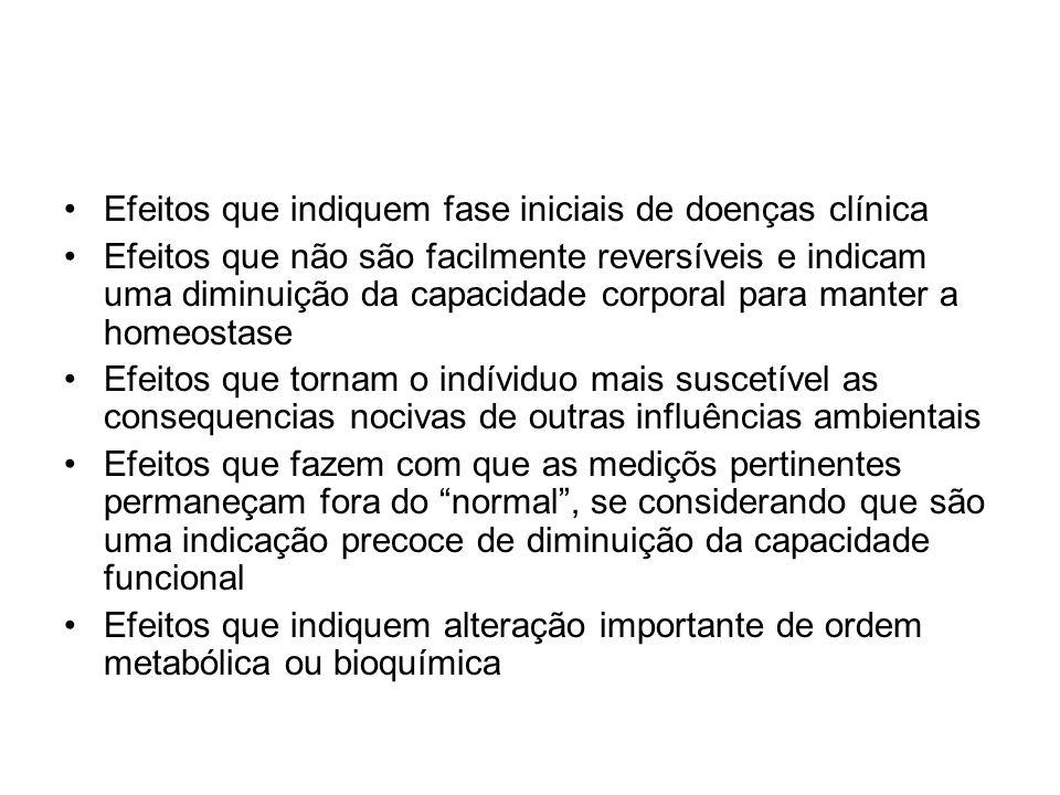 Efeitos que indiquem fase iniciais de doenças clínica