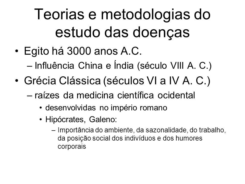 Teorias e metodologias do estudo das doenças