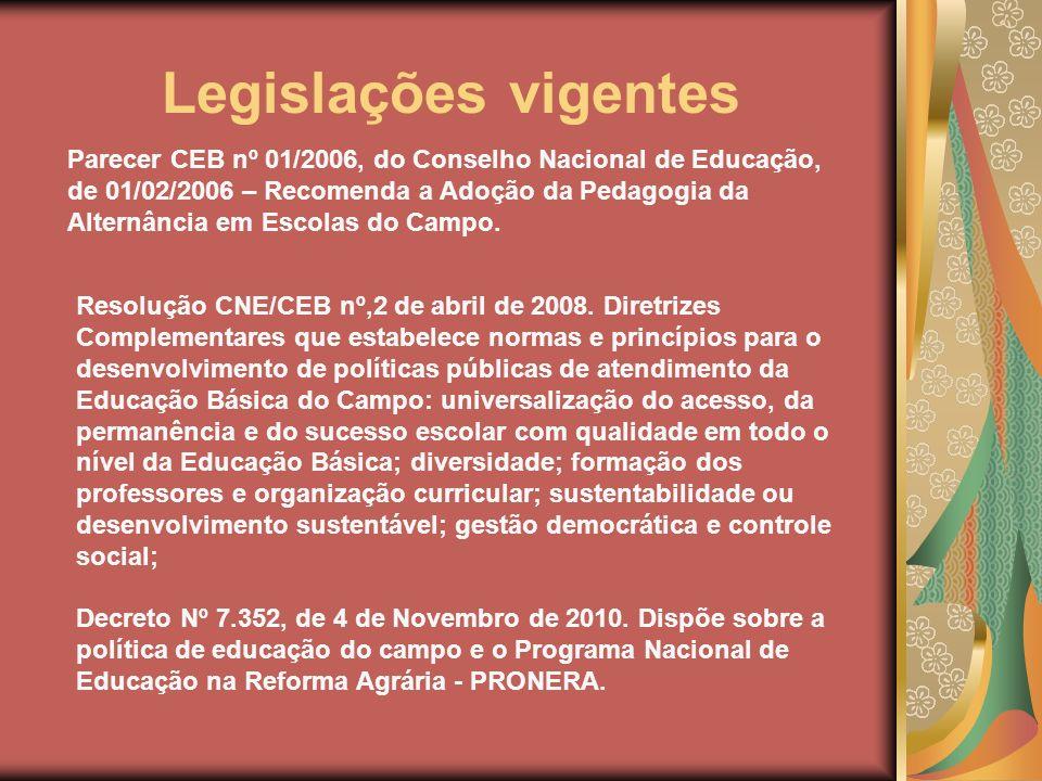 Legislações vigentes