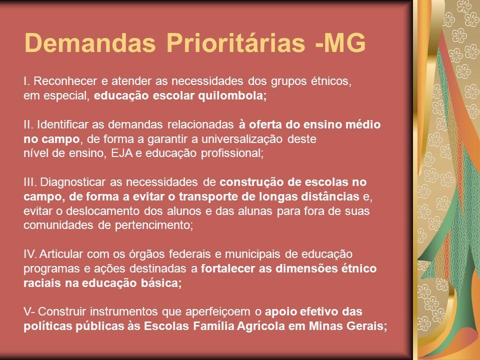 Demandas Prioritárias -MG