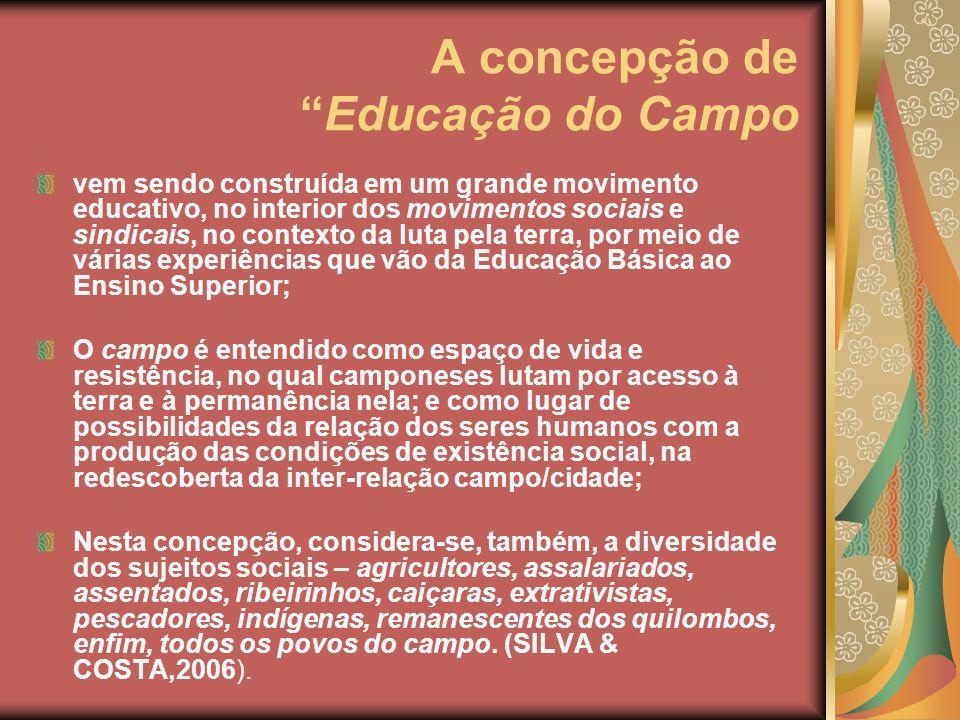 A concepção de Educação do Campo