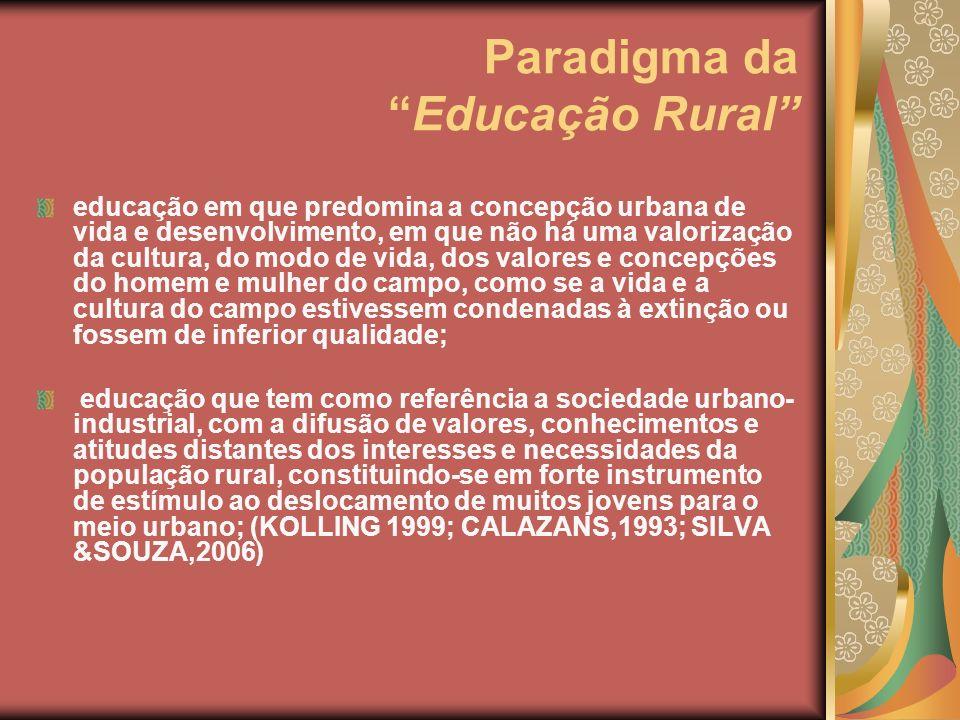 Paradigma da Educação Rural