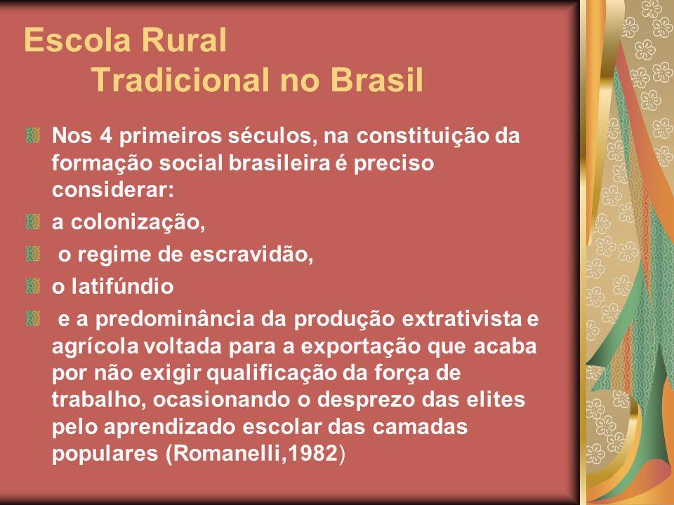 Escola Rural Tradicional no Brasil