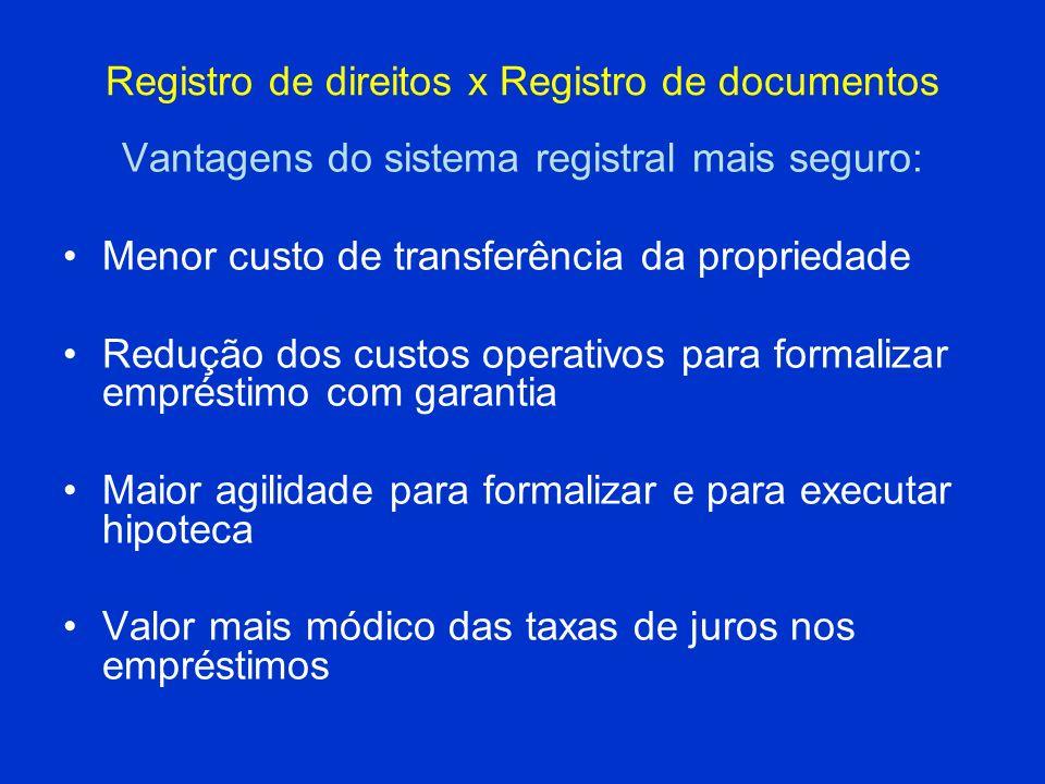 Registro de direitos x Registro de documentos