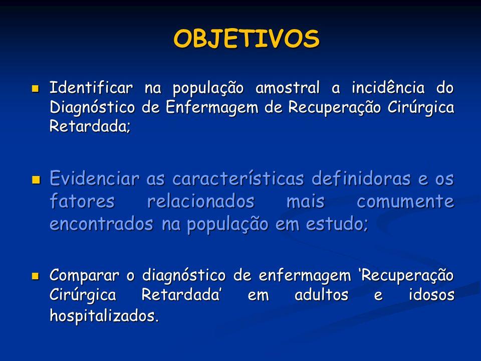OBJETIVOSIdentificar na população amostral a incidência do Diagnóstico de Enfermagem de Recuperação Cirúrgica Retardada;