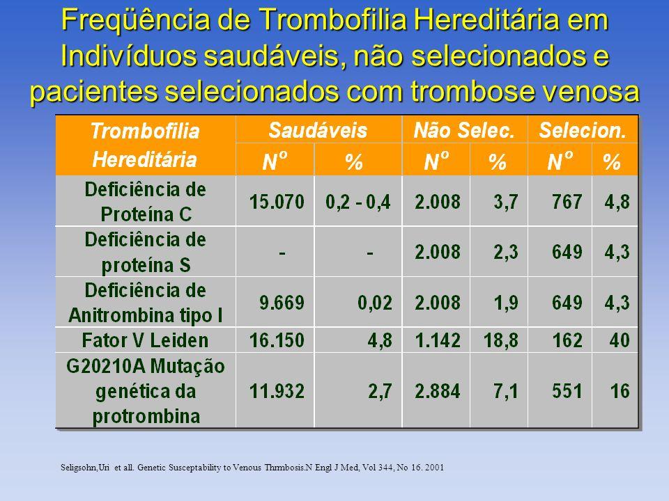 Freqüência de Trombofilia Hereditária em Indivíduos saudáveis, não selecionados e pacientes selecionados com trombose venosa