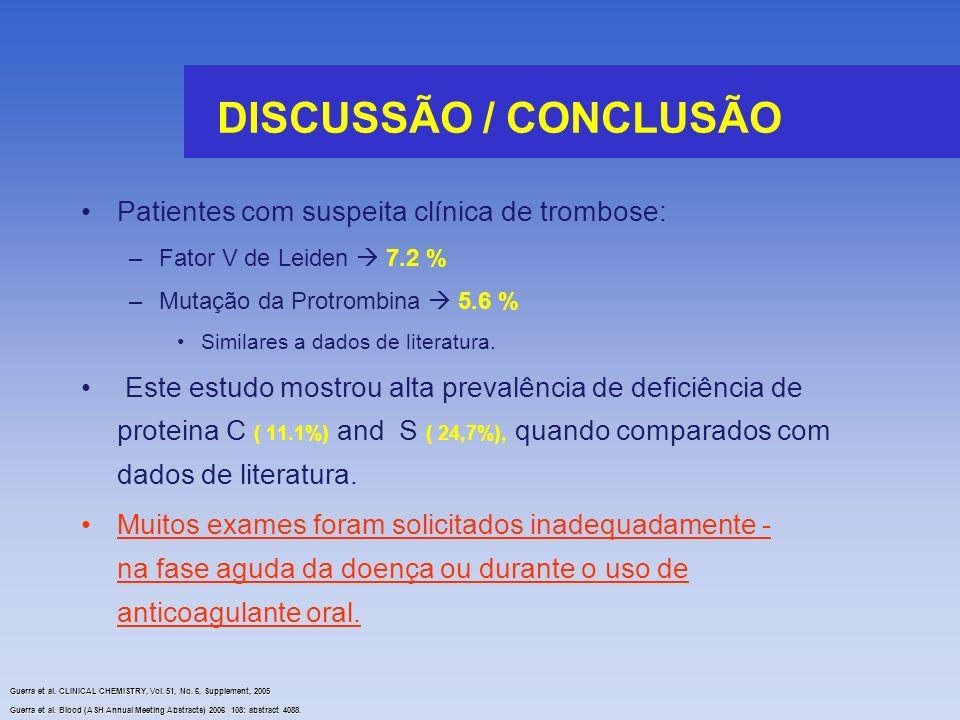 DISCUSSÃO / CONCLUSÃO Patientes com suspeita clínica de trombose: