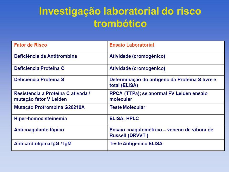 Investigação laboratorial do risco trombótico