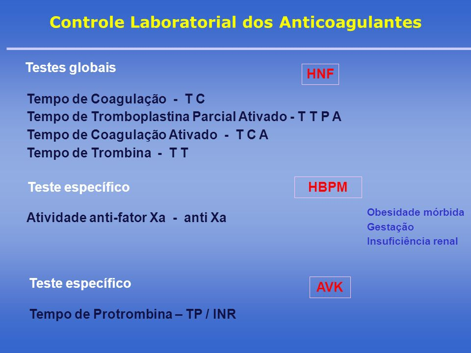 Controle Laboratorial dos Anticoagulantes