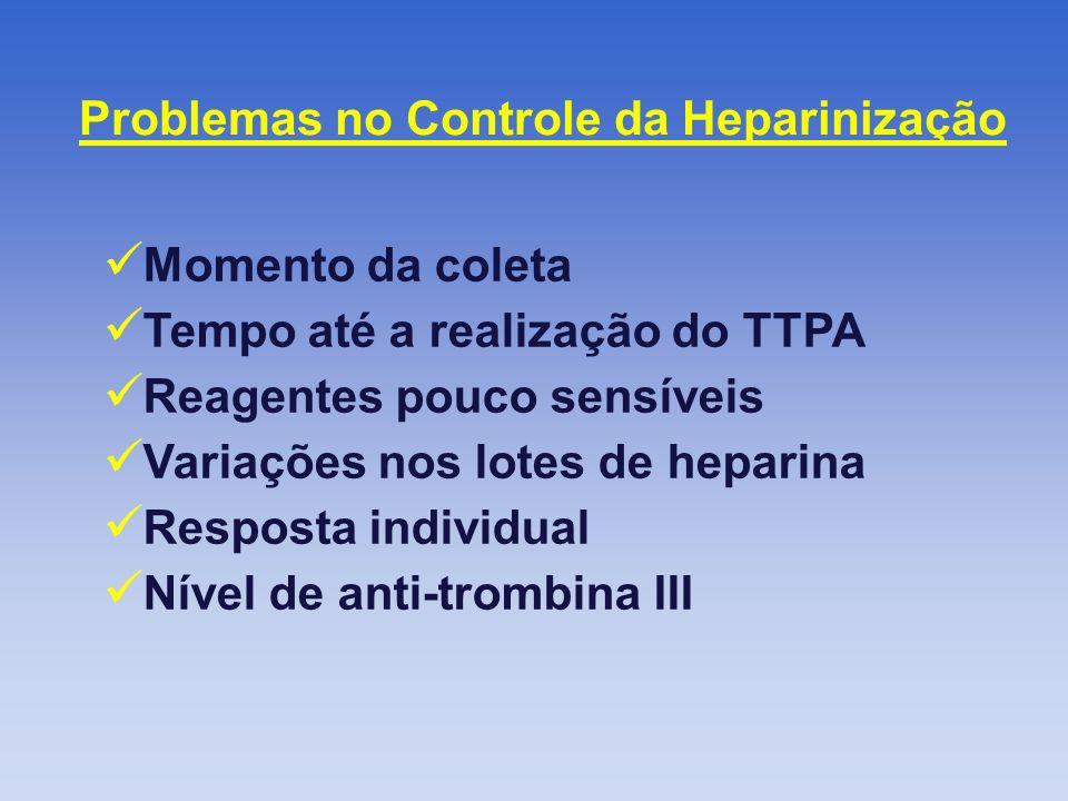 Problemas no Controle da Heparinização