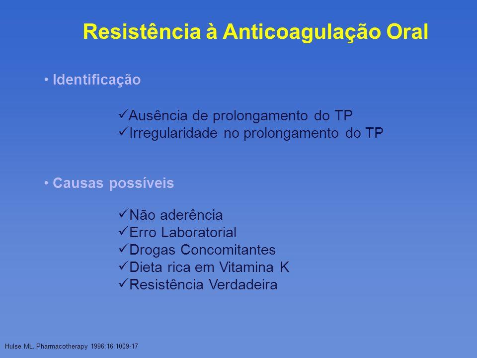Resistência à Anticoagulação Oral