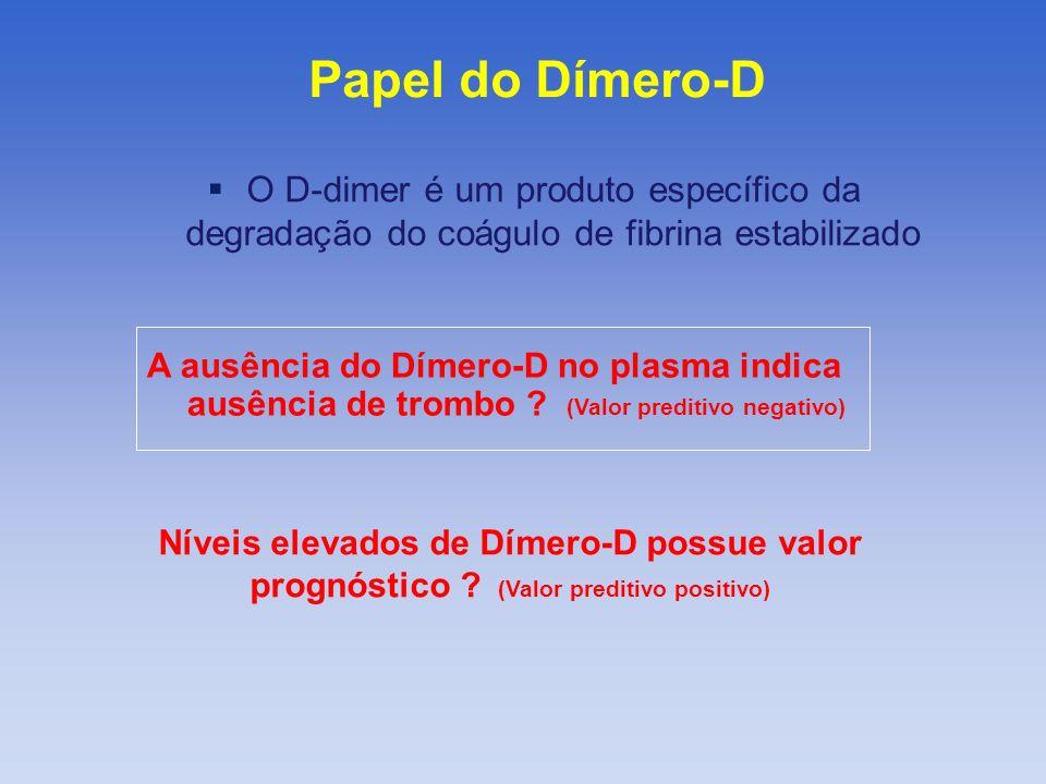 Papel do Dímero-D O D-dimer é um produto específico da degradação do coágulo de fibrina estabilizado.
