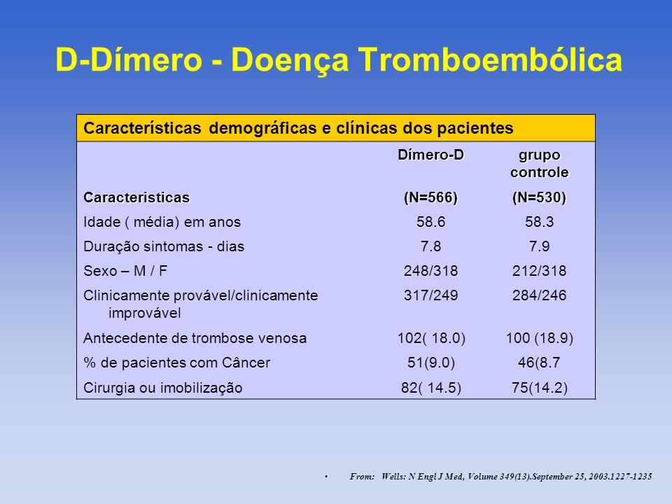 D-Dímero - Doença Tromboembólica